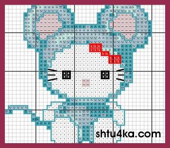 Схемы для вышивания hello kitty символы